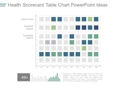 Health Scorecard Table Chart Powerpoint Ideas