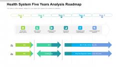Health System Five Years Analysis Roadmap Portrait