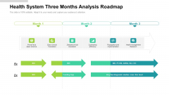 Health System Three Months Analysis Roadmap Rules