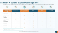 Healthcare AI Systems Regulatory Landscape In US Rules PDF
