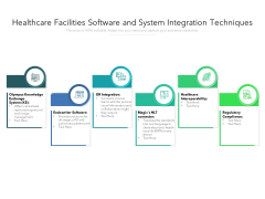 Healthcare Facilities Software And System Integration Techniques Ppt PowerPoint Presentation Gallery Tips PDF