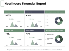 Healthcare Financial Report Ppt PowerPoint Presentation Infographics Good