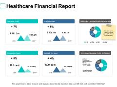 Healthcare Financial Report Ppt PowerPoint Presentation Inspiration Samples