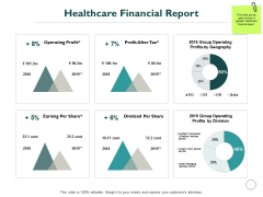 Healthcare Financial Report Ppt PowerPoint Presentation Model Format Ideas