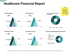 Healthcare Financial Report Ppt PowerPoint Presentation Template