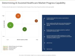 Healthcare Industry Impact Artificial Intelligence Determining AI Assisted Healthcare Market Progress Capability Mockup