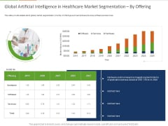 Healthcare Industry Impact Artificial Intelligence Global Artificial Intelligence In Healthcare Market Segmentation By Offering Inspiration