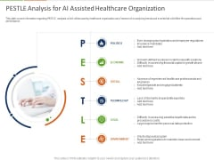 Healthcare Industry Impact Artificial Intelligence PESTLE Analysis For AI Assisted Healthcare Organization Mockup