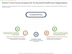 Healthcare Industry Impact Artificial Intelligence Porters Five Forces Analysis For AI Assisted Healthcare Organization Portrait