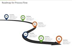 Healthcare Industry Impact Artificial Intelligence Roadmap For Process Flow Ppt Slide PDF