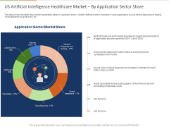 Healthcare Industry Impact Artificial Intelligence US Artificial Intelligence Healthcare Market By Application Sector Share Icons