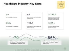 Healthcare Industry Key Stats Ppt PowerPoint Presentation File Deck
