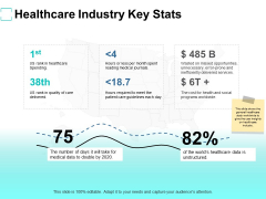 Healthcare Industry Key Stats Ppt PowerPoint Presentation Gallery Introduction