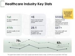 Healthcare Industry Key Stats Ppt PowerPoint Presentation Show Shapes