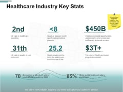 Healthcare Industry Key Stats Ppt PowerPoint Presentation Slides Icons