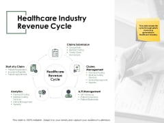 Healthcare Industry Revenue Cycle Ppt PowerPoint Presentation Pictures Layouts