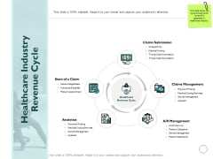 Healthcare Industry Revenue Cycle Ppt PowerPoint Presentation Show Layouts