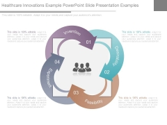 Healthcare Innovations Example Powerpoint Slide Presentation Examples