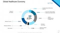 Healthcare Management Global Healthcare Economy Ppt Summary Portfolio PDF