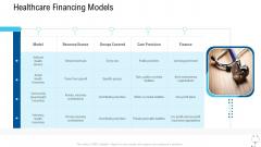 Healthcare Management Healthcare Financing Models Ppt Infographic Template Inspiration PDF