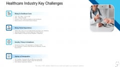 Healthcare Management Healthcare Industry Key Challenges Ppt Ideas Infographic Template PDF
