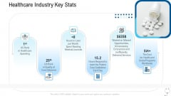 Healthcare Management Healthcare Industry Key Stats Ppt File Format PDF