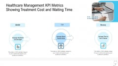 Healthcare Management Healthcare Management KPI Metrics Showing Treatment Cost And Waiting Time Ppt Infographics Example PDF