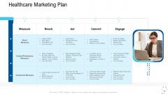 Healthcare Management Healthcare Marketing Plan Ppt Professional Display PDF