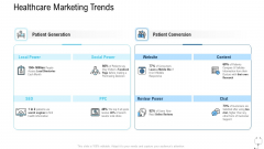 Healthcare Management Healthcare Marketing Trends Ppt Layouts Graphic Images PDF