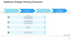 Healthcare Management Healthcare Strategic Planning Framework Ppt Summary Shapes PDF