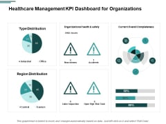 Healthcare Management KPI Dashboard For Organizations Ppt PowerPoint Presentation Portfolio Example