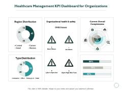 Healthcare Management KPI Dashboard For Organizations Ppt PowerPoint Presentation Summary Maker