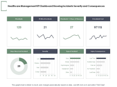 Healthcare Management KPI Dashboard Showing Incidents Severity And Consequences Ppt PowerPoint Presentation Icon Structure