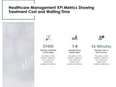 Healthcare Management KPI Metrics Showing Treatment Cost And Waiting Time Ppt PowerPoint Presentation Ideas Files
