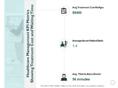 Healthcare Management KPI Metrics Showing Treatment Cost And Waiting Time Ppt PowerPoint Presentation Styles Pictures