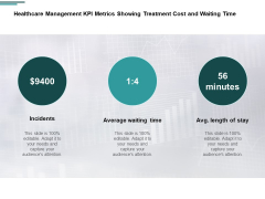 Healthcare Management KPI Metrics Showing Treatment Cost And Waiting Time Ppt PowerPoint Presentation Styles Slideshow