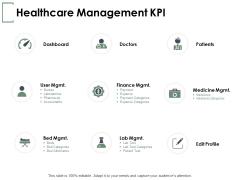 Healthcare Management KPI Ppt PowerPoint Presentation File Show
