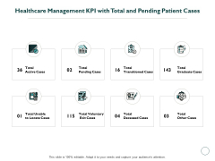 Healthcare Management KPI With Total And Pending Patient Cases Ppt PowerPoint Presentation Outline Background Image