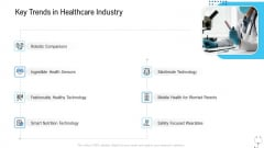 Healthcare Management Key Trends In Healthcare Industry Ppt Professional Visual Aids PDF
