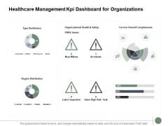 Healthcare Management Kpi Dashboard For Organizations Ppt PowerPoint Presentation Infographics Design Templates
