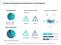 Healthcare Management Kpi Dashboard For Organizations Ppt PowerPoint Presentation Styles Outfit