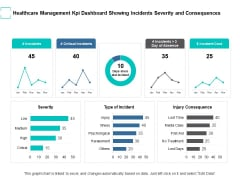 Healthcare Management Kpi Dashboard Showing Incidents Severity And Consequences Ppt PowerPoint Presentation Ideas Sample