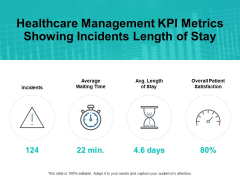 Healthcare Management Kpi Metrics Showing Incidents Length Of Stay Ppt PowerPoint Presentation Summary Background Images