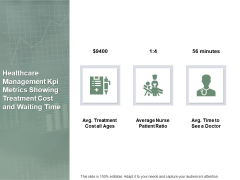 Healthcare Management Kpi Metrics Showing Treatment Cost And Waiting Time Ppt PowerPoint Presentation Model Layout Ideas