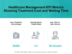 Healthcare Management Kpi Metrics Showing Treatment Cost And Waiting Time Ppt PowerPoint Presentation Portfolio Files