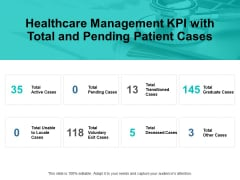 Healthcare Management Kpi With Total And Pending Patient Cases Ppt PowerPoint Presentation File Icon