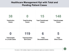 Healthcare Management Kpi With Total And Pending Patient Cases Ppt PowerPoint Presentation Model Background Image