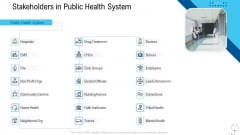 Healthcare Management Stakeholders In Public Health System Ppt File Visual Aids PDF