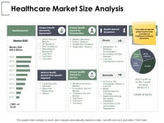Healthcare Market Size Analysis Ppt PowerPoint Presentation File Designs Download