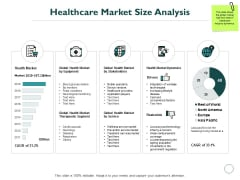 Healthcare Market Size Analysis Ppt PowerPoint Presentation Infographics Ideas